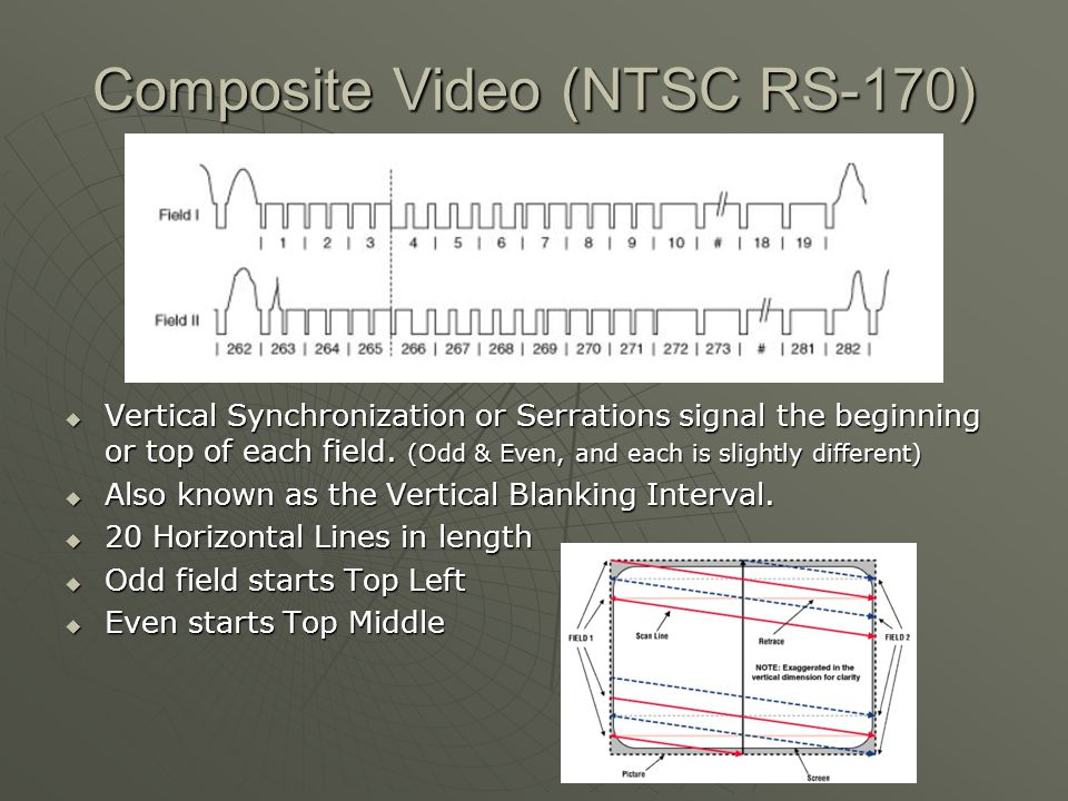 Composite Video (NTSC RS-170)  Vertical Synchronization or Serrations signal the beginning or top of each field. (Odd & Even, and each is slightly di