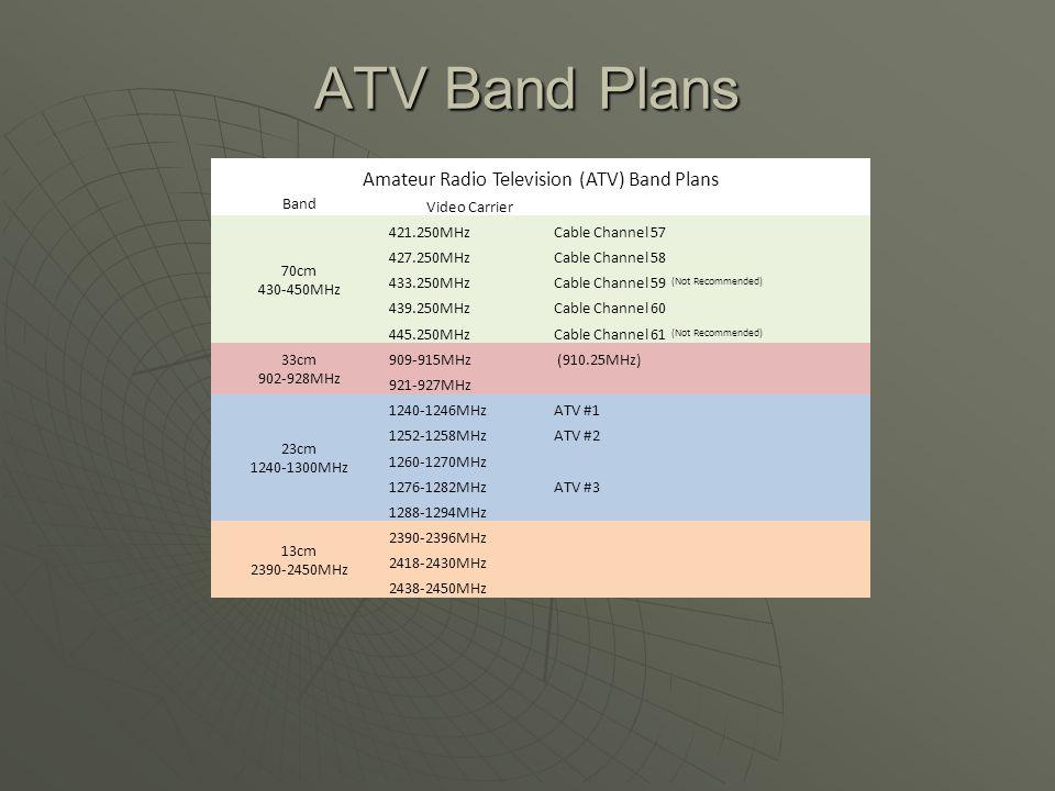 ATV Band Plans Amateur Radio Television (ATV) Band Plans Band Video Carrier 70cm 430-450MHz 421.250MHzCable Channel 57 427.250MHzCable Channel 58 433.