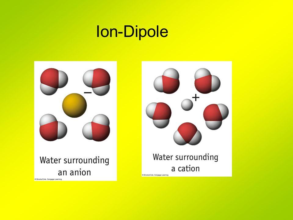 Ion-Dipole