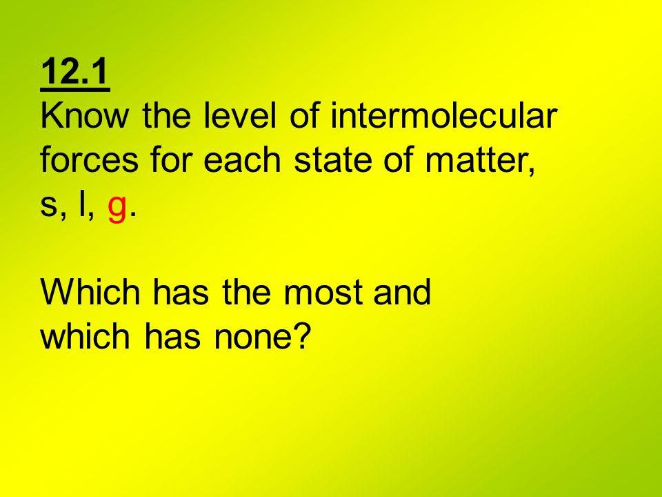 H-Bonding Between Ammonia and Water H-bondH-bond ---- ++++ ----