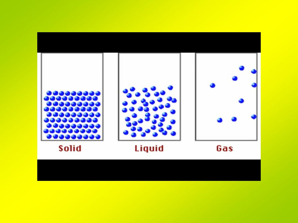 FORCES INVOLVING INDUCED DIPOLES How can non-polar molecules such as O 2 and I 2 dissolve in water.