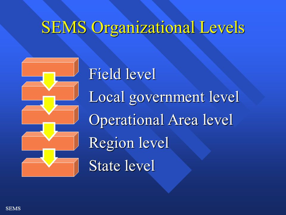 SEMS SEMS Organizational Levels Field level Local government level Operational Area level Region level State level