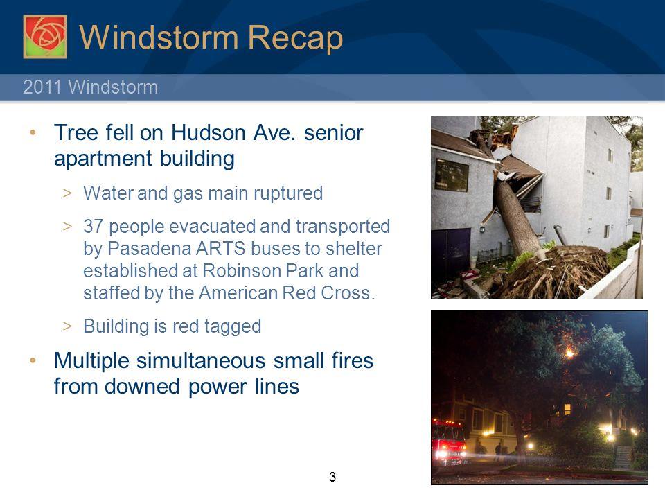 2011 Windstorm Windstorm Recap Tree fell on Hudson Ave.