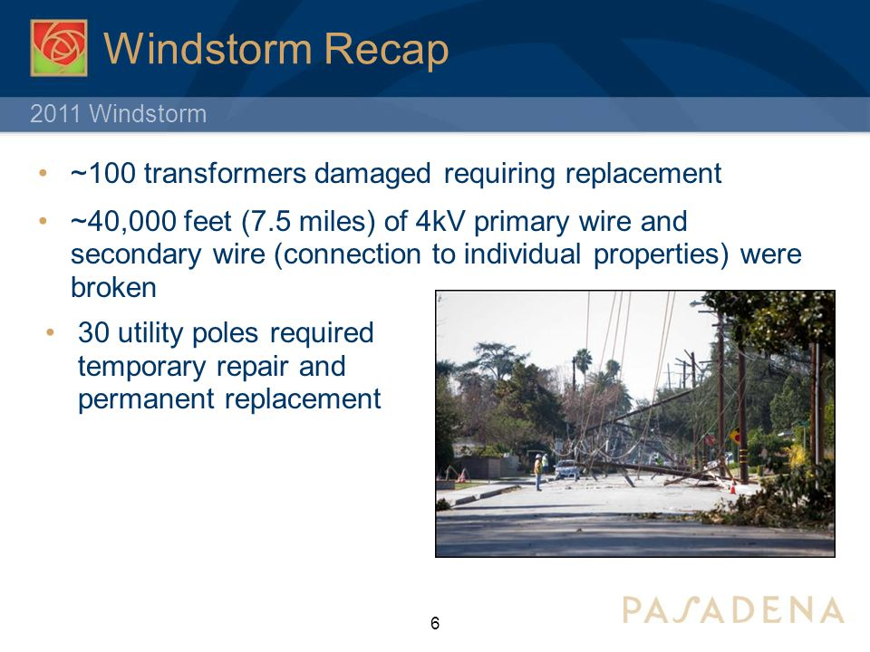 2011 Windstorm Windstorm Recap ~100 transformers damaged requiring replacement ~40,000 feet (7.5 miles) of 4kV primary wire and secondary wire (connection to individual properties) were broken 6 30 utility poles required temporary repair and permanent replacement