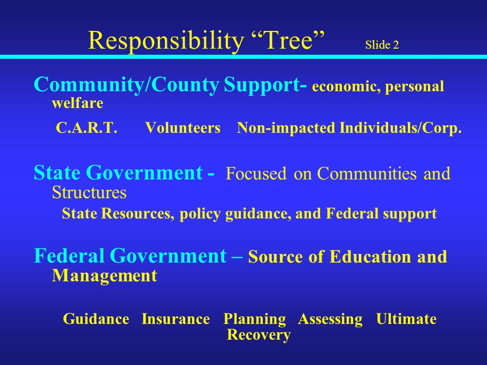 Responsibility Tree Slide 2 Community/County Support- economic, personal welfare C.A.R.T.