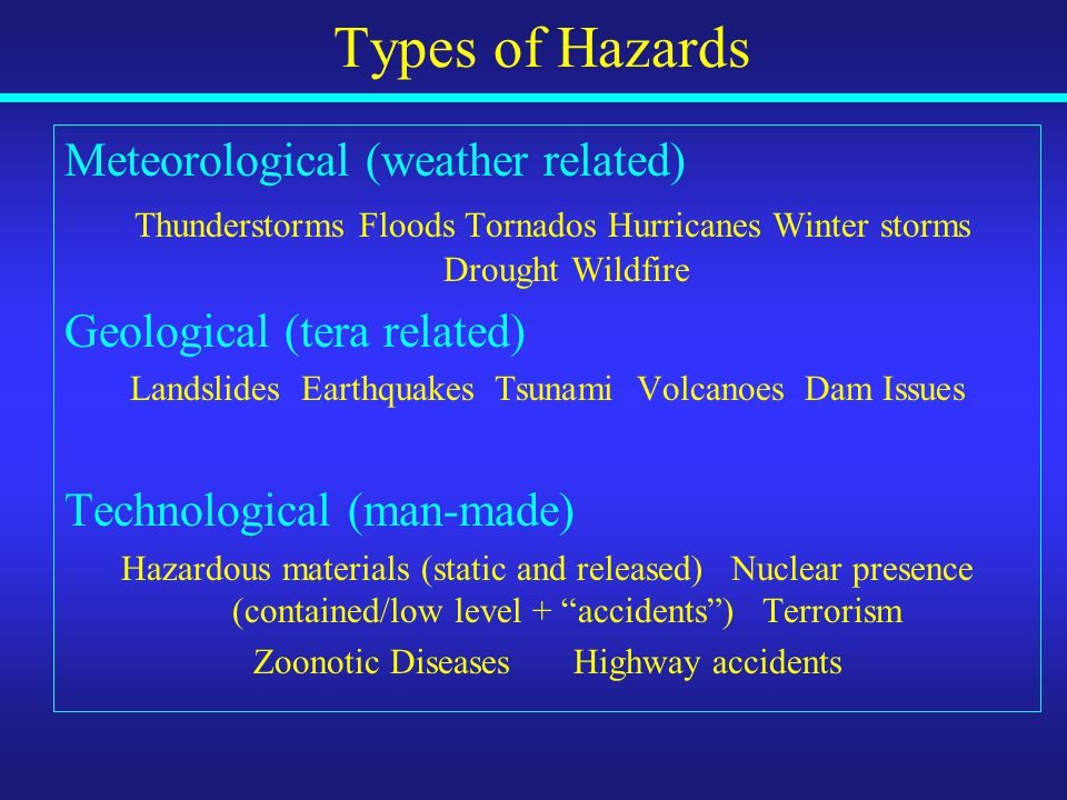 Types of Hazards Meteorological (weather related) Thunderstorms Floods Tornados Hurricanes Winter storms Drought Wildfire Geological (tera related) Landslides Earthquakes Tsunami Volcanoes Dam Issues Technological (man-made) Hazardous materials (static and released) Nuclear presence (contained/low level + accidents ) Terrorism Zoonotic Diseases Highway accidents