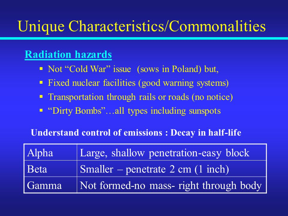 Unique Characteristics/Commonalities Radiation hazards  Not Cold War issue (sows in Poland) but,  Fixed nuclear facilities (good warning systems)  Transportation through rails or roads (no notice)  Dirty Bombs …all types including sunspots AlphaLarge, shallow penetration-easy block BetaSmaller – penetrate 2 cm (1 inch) GammaNot formed-no mass- right through body Understand control of emissions : Decay in half-life
