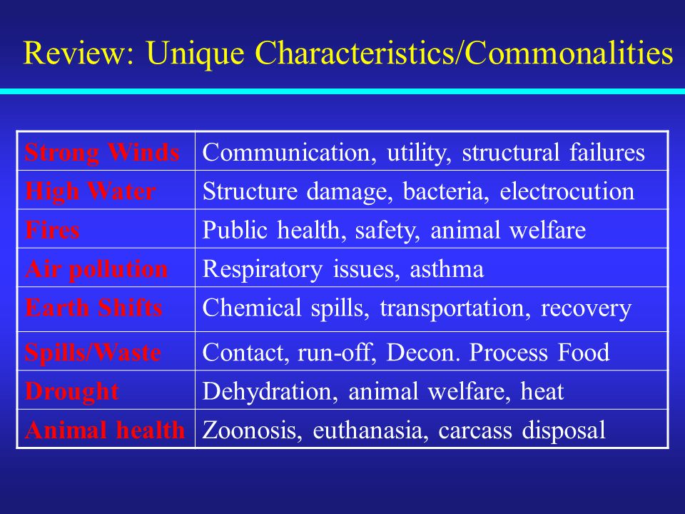 Review: Unique Characteristics/Commonalities Strong WindsCommunication, utility, structural failures High WaterStructure damage, bacteria, electrocution FiresPublic health, safety, animal welfare Air pollutionRespiratory issues, asthma Earth ShiftsChemical spills, transportation, recovery Spills/WasteContact, run-off, Decon.