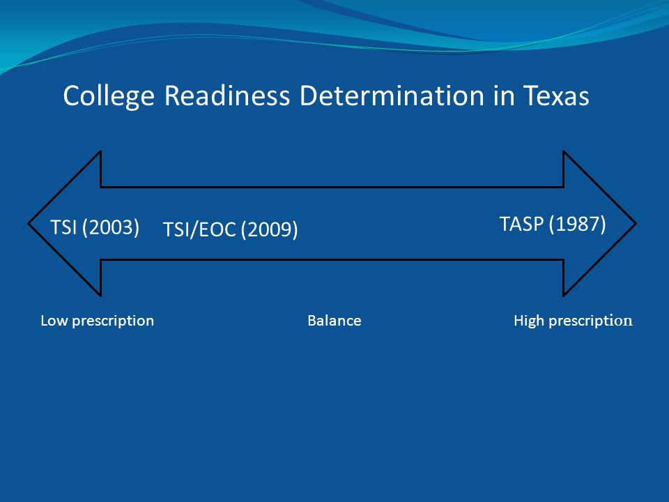TSI (2003) Low prescription Balance High prescription TASP (1987) TSI/EOC (2009) College Readiness Determination in Te xas