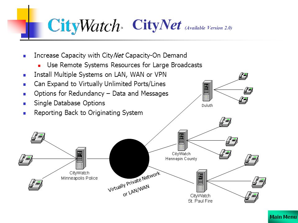 Main Menu CityNet (Available Version 2.0) Increase Capacity with CityNet Capacity-On Demand Use Remote Systems Resources for Large Broadcasts Install