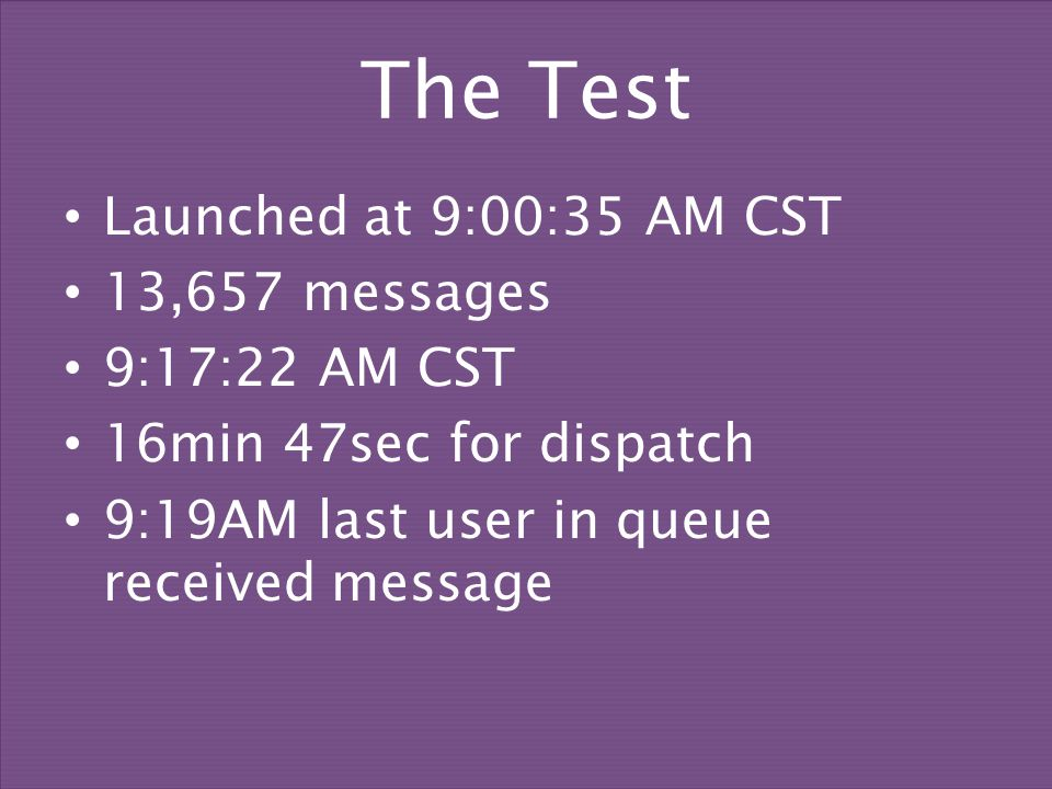 The Test Launched at 9:00:35 AM CST 13,657 messages 9:17:22 AM CST 16min 47sec for dispatch 9:19AM last user in queue received message