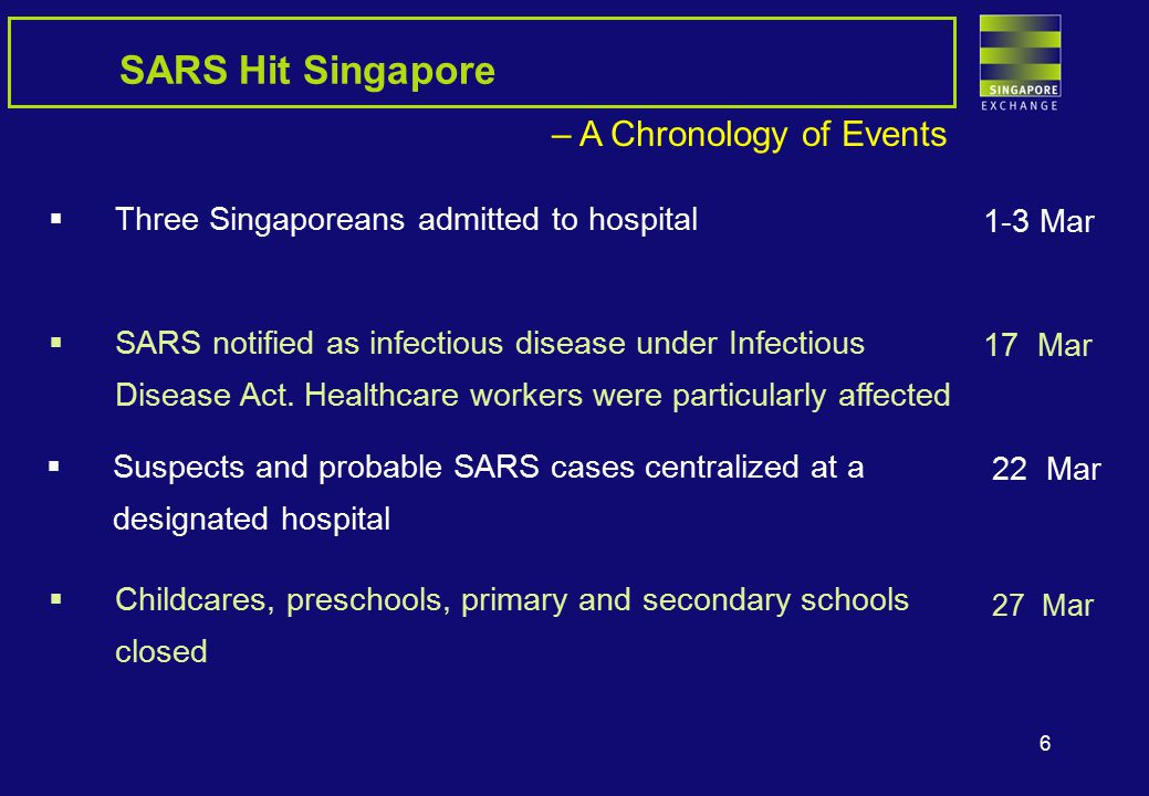 6 SARS Hit Singapore – A Chronology of Events  Three Singaporeans admitted to hospital  SARS notified as infectious disease under Infectious Disease Act.
