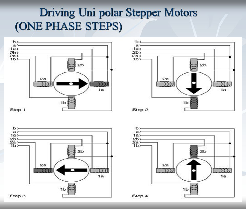 Driving Uni polar Stepper Motors (ONE PHASE STEPS)