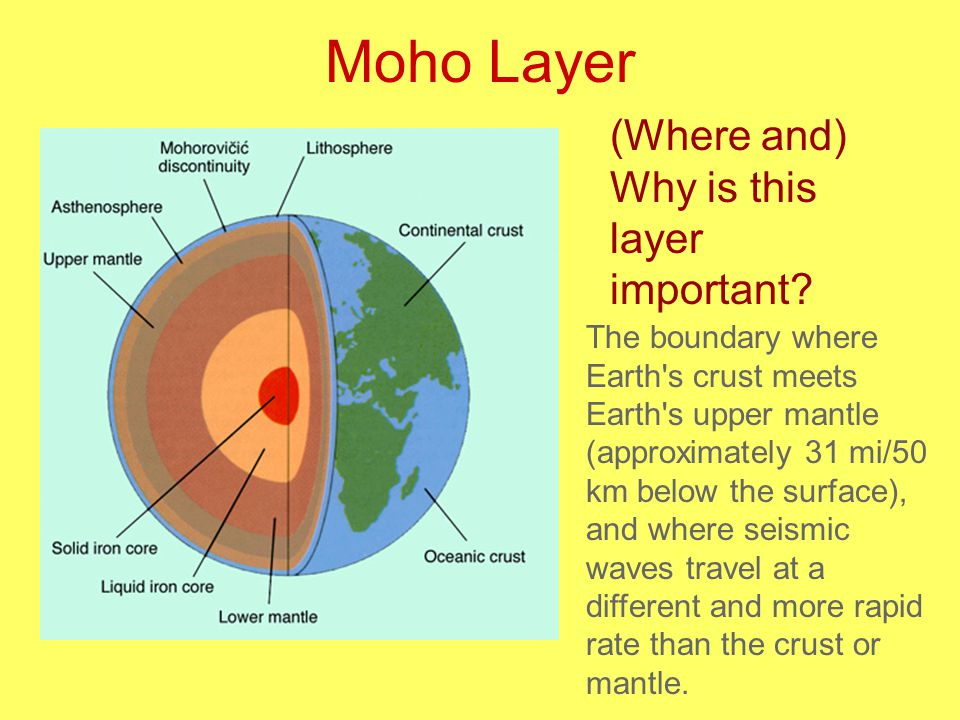 Moho Layer (Where and) Why is this layer important.