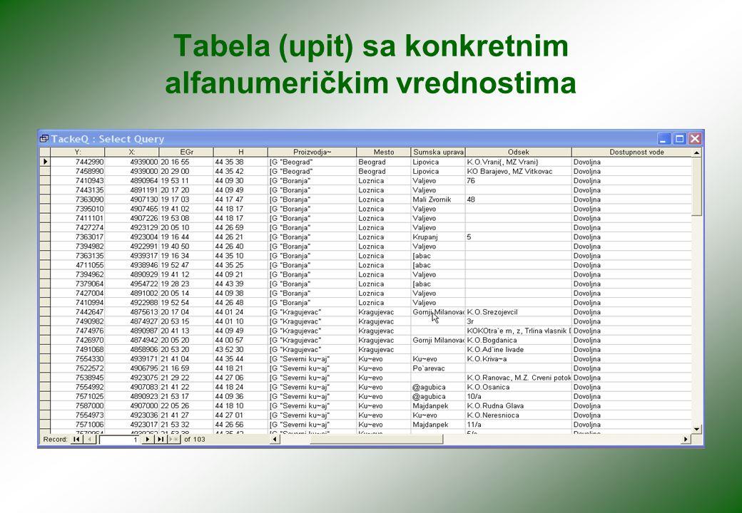 Tabela (upit) sa konkretnim alfanumeričkim vrednostima