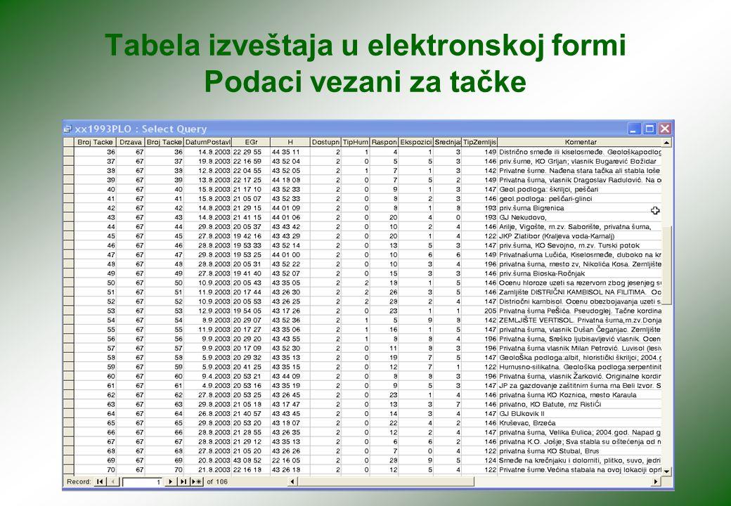 Tabela izveštaja u elektronskoj formi Podaci vezani za stabla