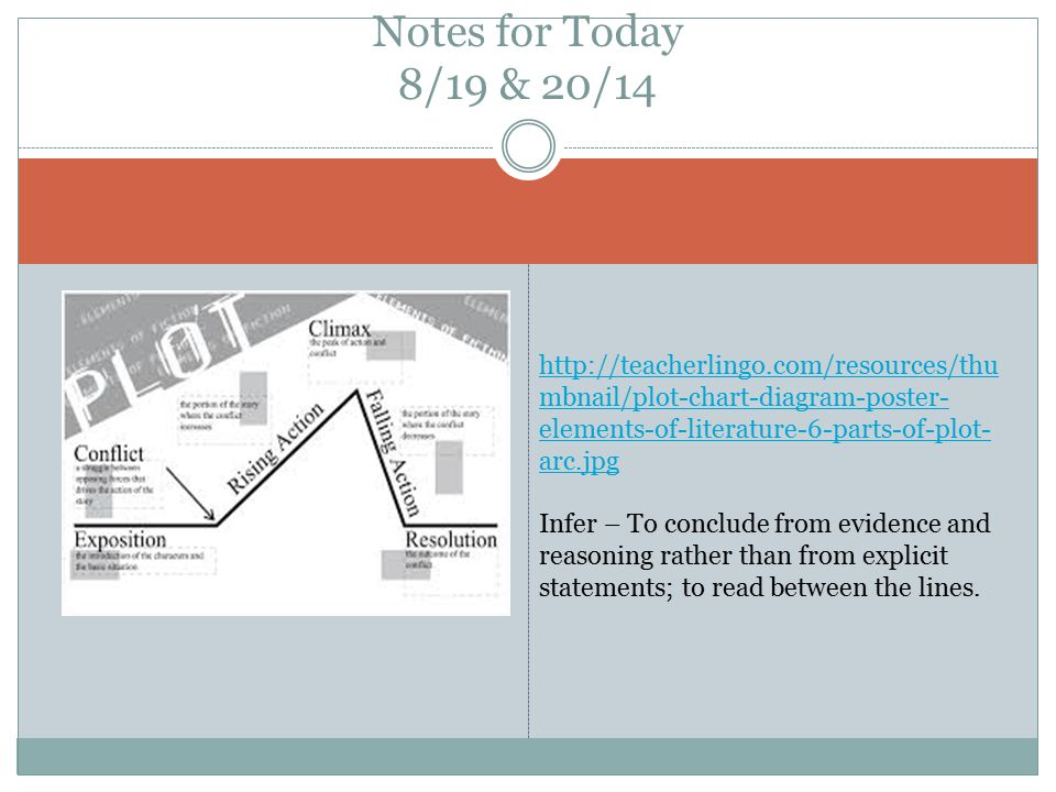 Notes for Today 8/19 & 20/14 http://teacherlingo.com/resources/thu mbnail/plot-chart-diagram-poster- elements-of-literature-6-parts-of-plot- arc.jpg Infer – To conclude from evidence and reasoning rather than from explicit statements; to read between the lines.