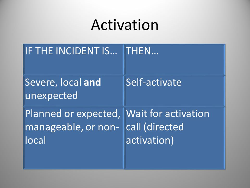 Activation IF THE INCIDENT IS…THEN… Severe, local and unexpected Self-activate Planned or expected, manageable, or non- local Wait for activation call (directed activation)