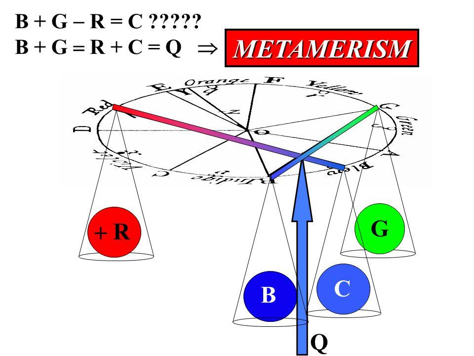 B G B + G  R = C ????? B + G  R + C = Q  C METAMERISM  R Q