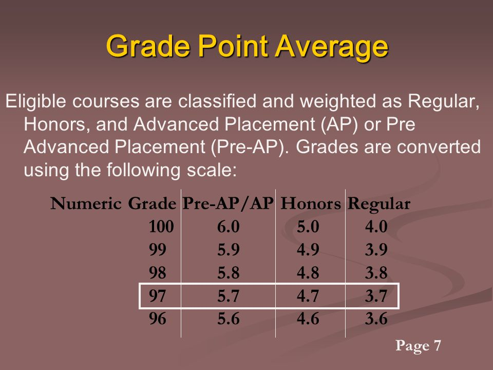 Grade Point Average Eligible courses are classified and weighted as Regular, Honors, and Advanced Placement (AP) or Pre Advanced Placement (Pre-AP). G
