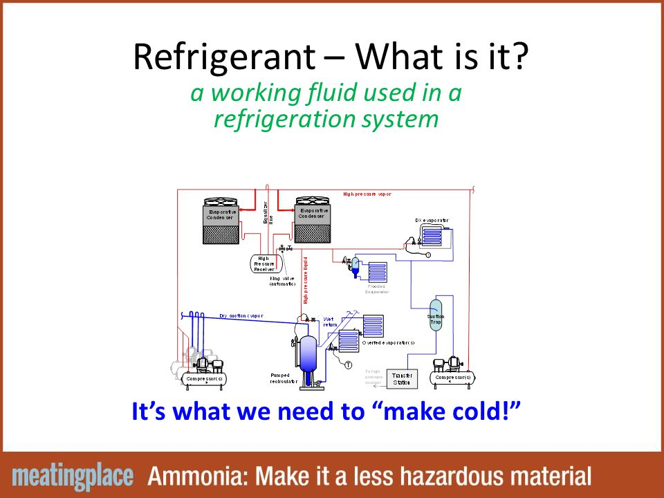 "Refrigerant – What is it? a working fluid used in a refrigeration system It's what we need to ""make cold!"""