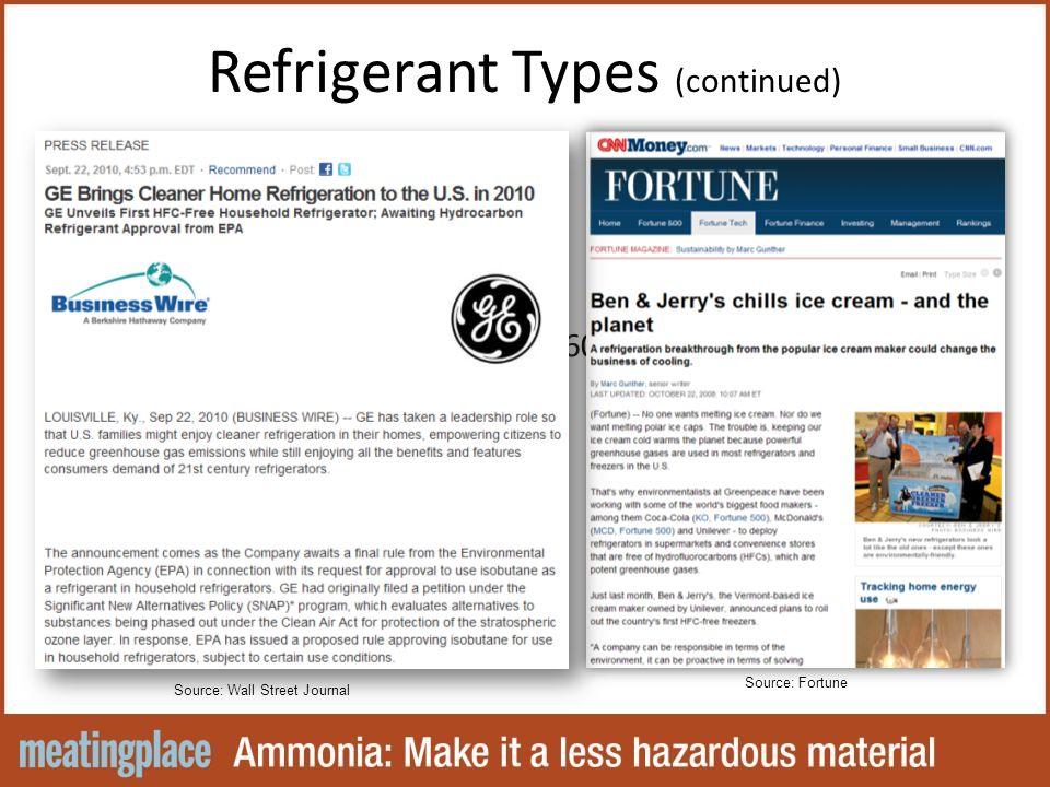 Refrigerant Types (continued) Organic – Carbon Dioxide (R-744) Hydrocarbon Organic – Propane (R-290), Butane (R-600) Inorganic – Hydrogen (R-702) – Nitrogen (R-728) – Water (R-718) – Ammonia (R-717) Natural Refrigerants Source: Fortune Source: Wall Street Journal