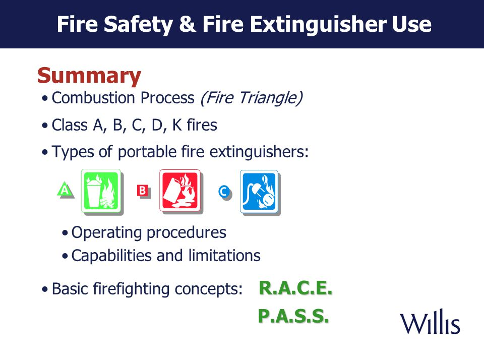 Quiz Question 1 Fire extinguisher marked with an A is used on: A) oil fires B) Electrical fires C) paper material fires D) none of the above