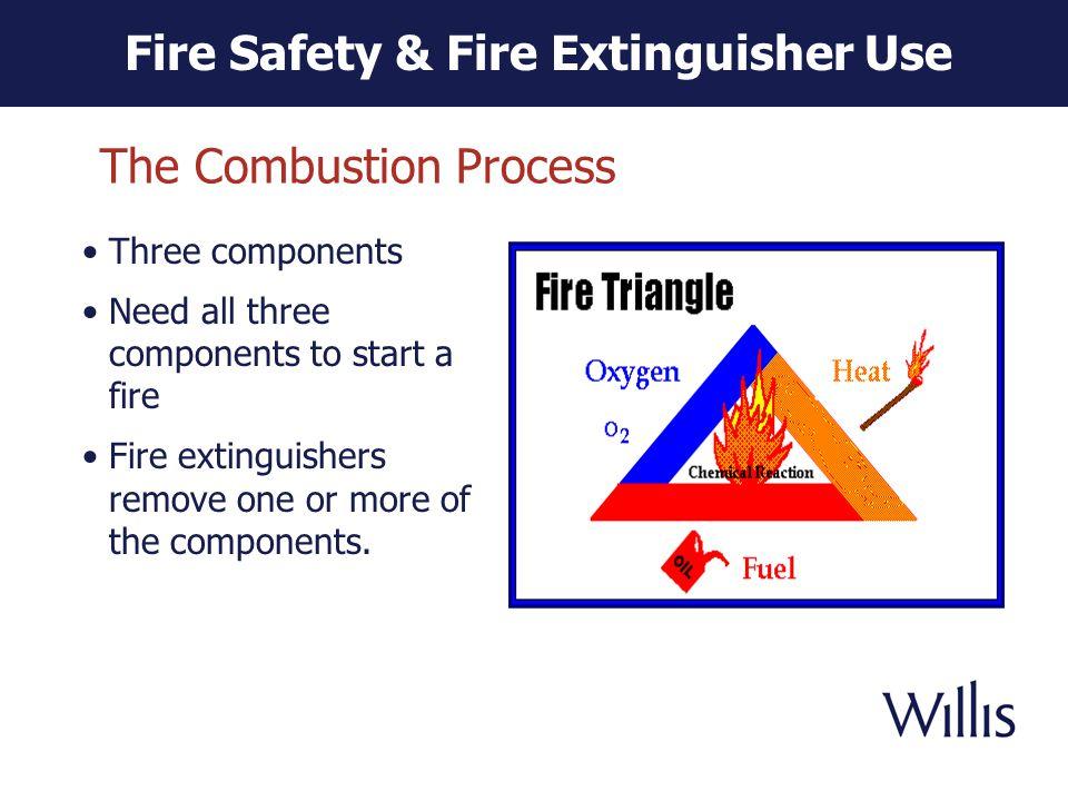 Fire Classes A Trash Wood Paper C Electrical Equipment B Liquids Grease COMBUSTIBLE METALS D wood paper cloth etc.