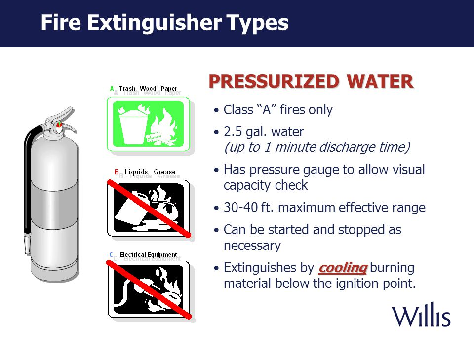 Fire Extinguisher Types (cont.) Class B or C fires 2.5-100 lb.
