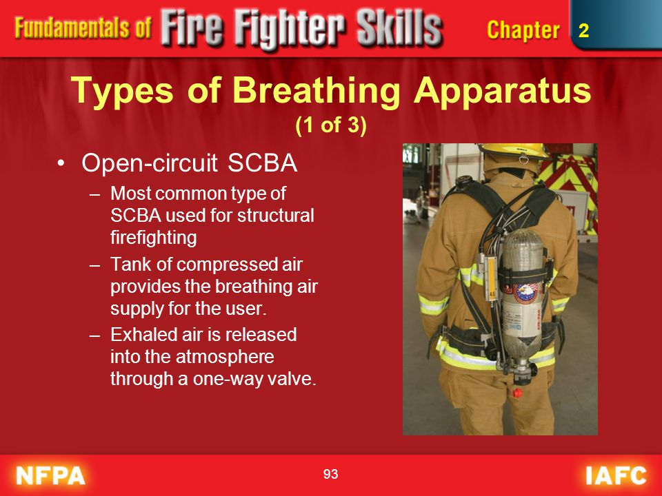 93 Types of Breathing Apparatus (1 of 3) 2 Open-circuit SCBA –Most common type of SCBA used for structural firefighting –Tank of compressed air provid