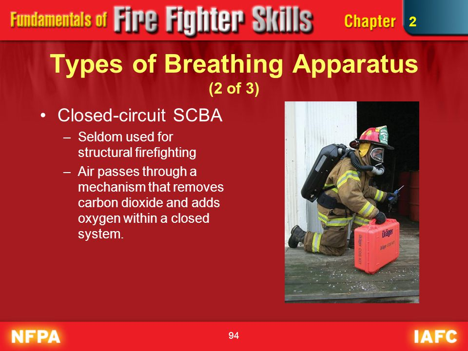 94 Types of Breathing Apparatus (2 of 3) Closed-circuit SCBA –Seldom used for structural firefighting –Air passes through a mechanism that removes car