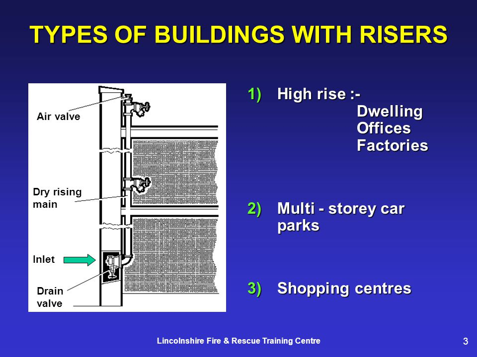 3 Lincolnshire Fire & Rescue Training Centre TYPES OF BUILDINGS WITH RISERS 1)High rise :- Dwelling Offices Factories 2)Multi - storey car parks 3)Sho