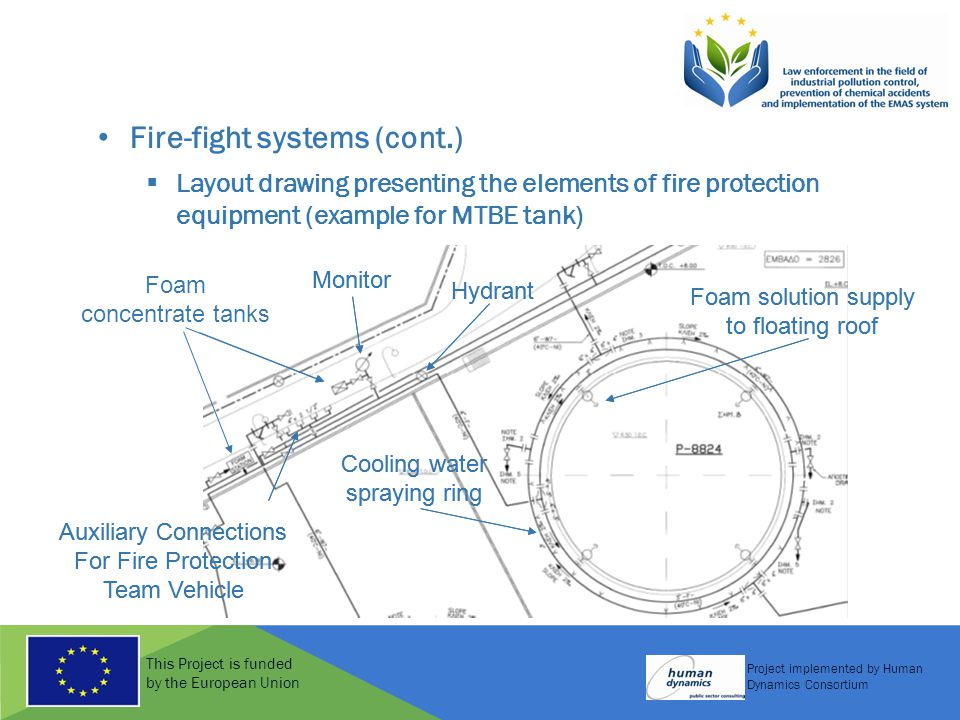 This Project is funded by the European Union Project implemented by Human Dynamics Consortium Fire-fight systems (cont.)  Layout drawing presenting t