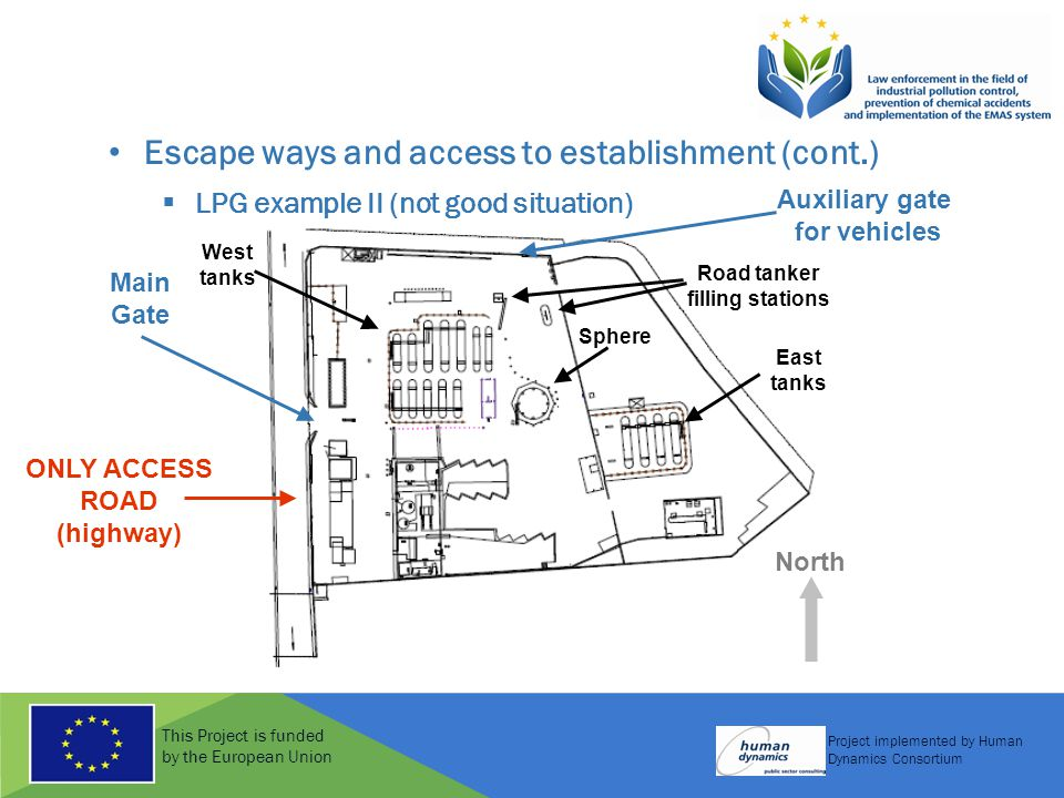 This Project is funded by the European Union Project implemented by Human Dynamics Consortium Escape ways and access to establishment (cont.)  LPG ex