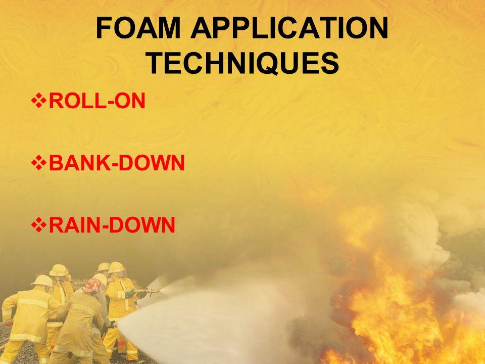 FOAM APPLICATION TECHNIQUES  ROLL-ON  BANK-DOWN  RAIN-DOWN