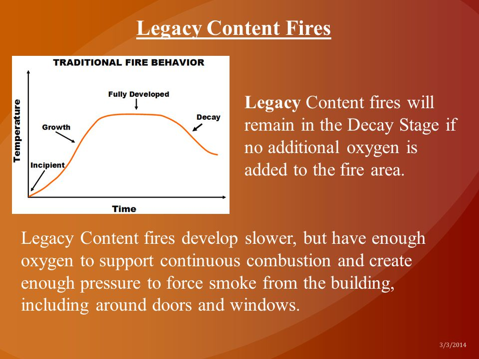 Legacy Content fires will remain in the Decay Stage if no additional oxygen is added to the fire area. 3/3/2014 Legacy Content fires develop slower, b