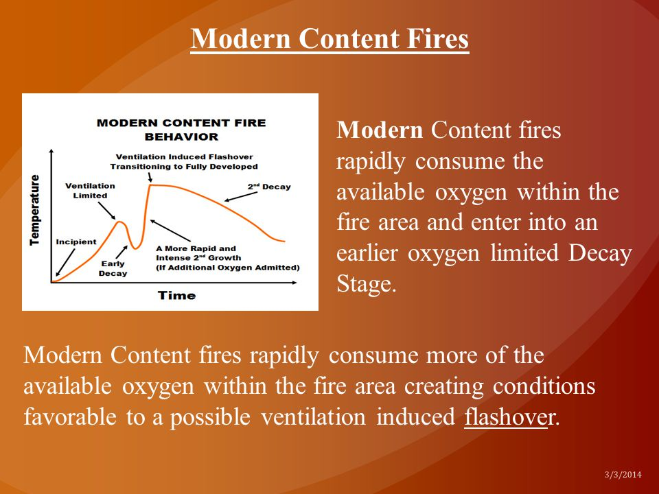 Modern Content fires rapidly consume the available oxygen within the fire area and enter into an earlier oxygen limited Decay Stage. 3/3/2014 Modern C