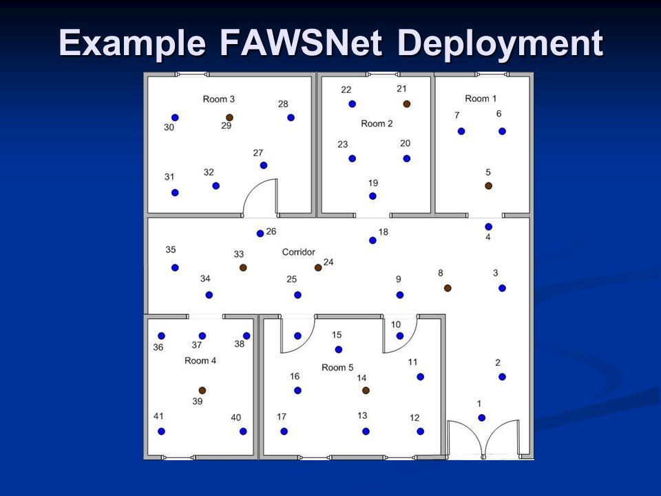 Example FAWSNet Deployment
