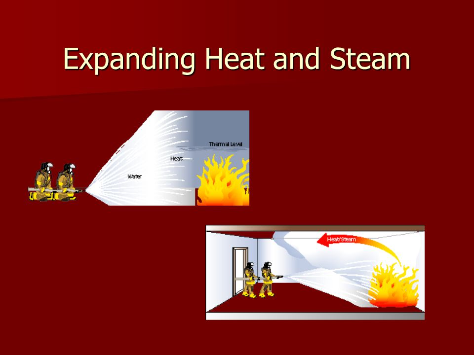 Expanding Heat and Steam