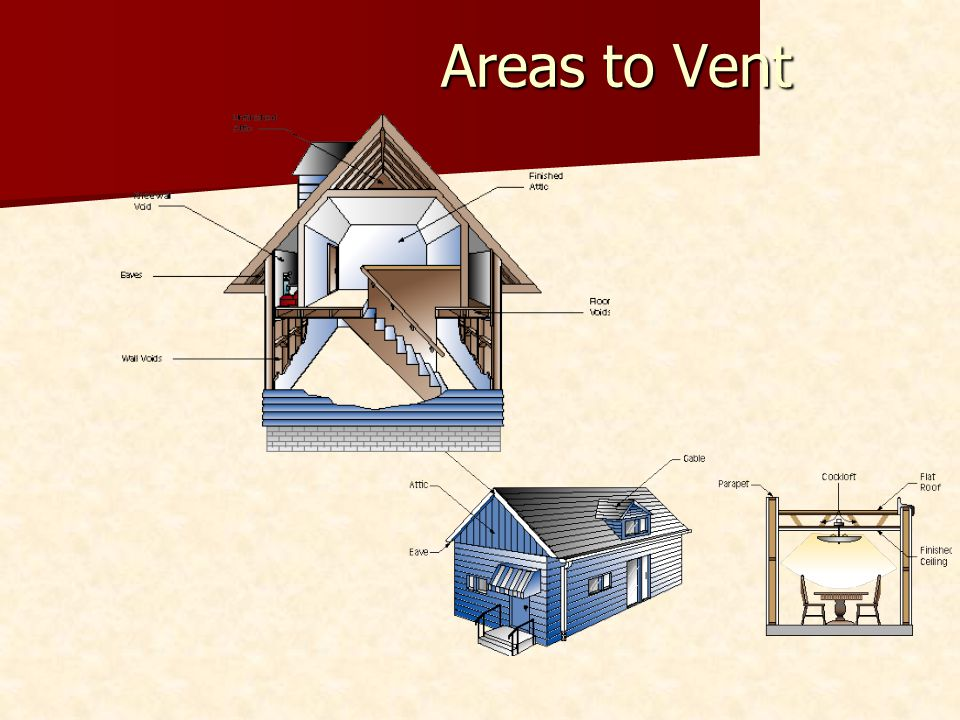 Areas to Vent