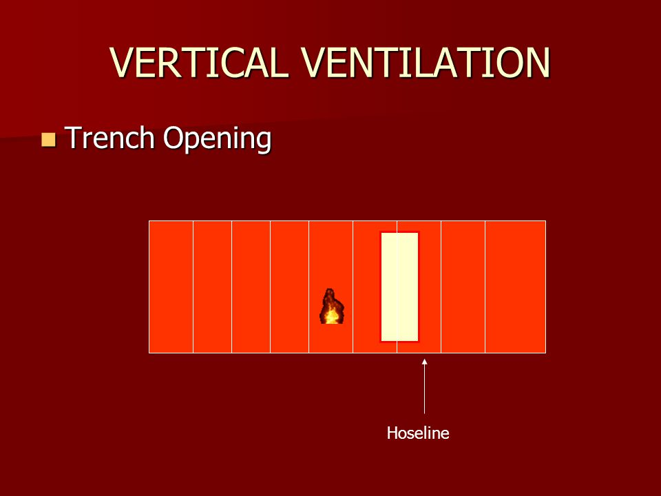 VERTICAL VENTILATION Trench Opening Trench Opening Hoseline