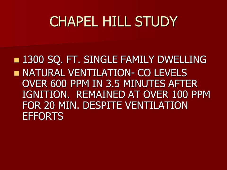 CHAPEL HILL STUDY 1300 SQ. FT. SINGLE FAMILY DWELLING 1300 SQ.