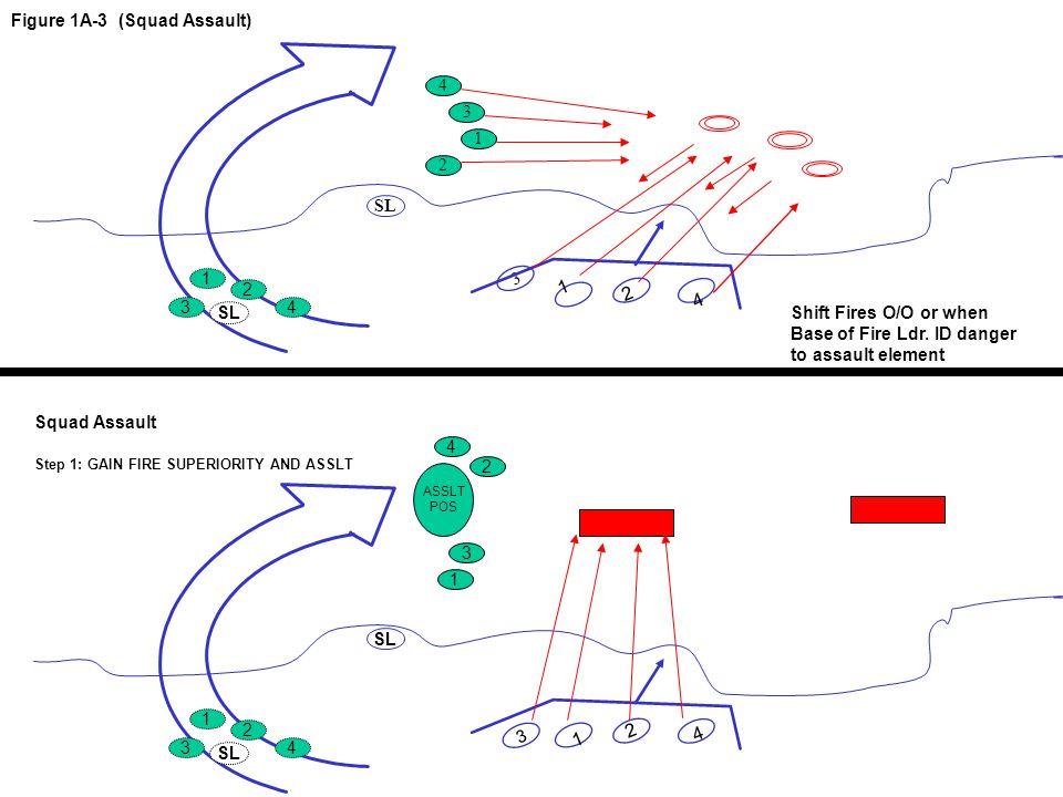 1 3 2 4 SL 1 3 2 4 Figure 1A-1 (Initial Contact) AR TL G R 3 1 2 4 1 3 2 SL 4 Figure 1A-2 (Determine COA) AR TL G R R AR TLG AR TL G R