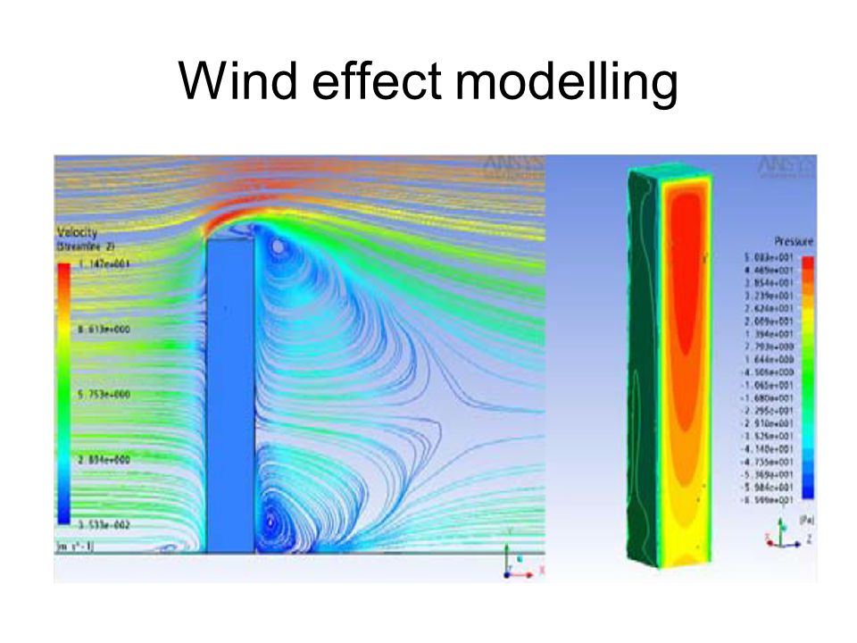 Wind effect modelling