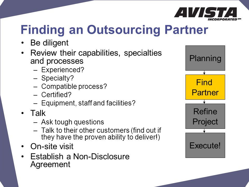 Finding an Outsourcing Partner Be diligent Review their capabilities, specialties and processes –Experienced.