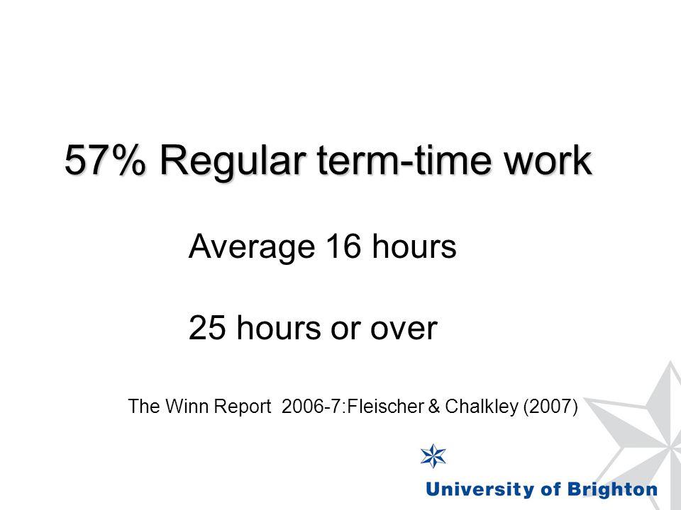 57% Regular term-time work Average 16 hours 25 hours or over The Winn Report 2006-7:Fleischer & Chalkley (2007)