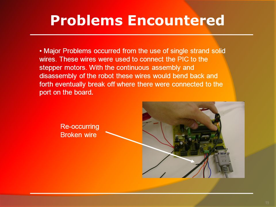 19 Problems Encountered Major Problems occurred from the use of single strand solid wires.