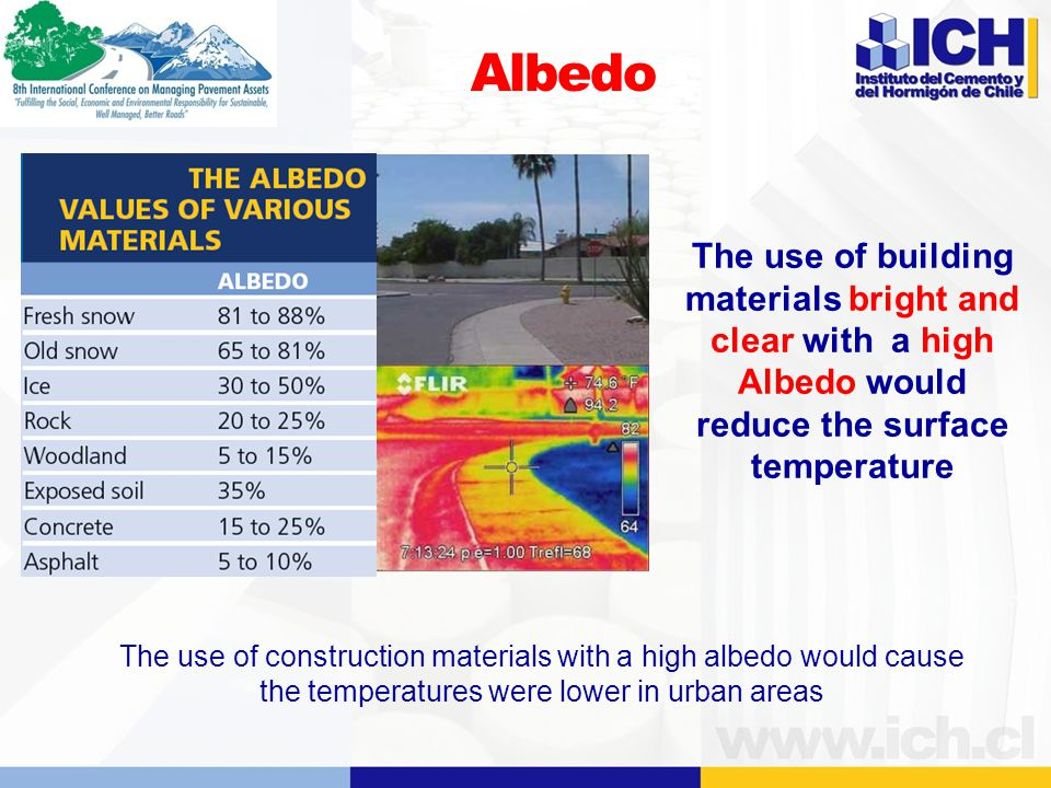Albedo The use of construction materials with a high albedo would cause the temperatures were lower in urban areas The use of building materials bright and clear with a high Albedo would reduce the surface temperature