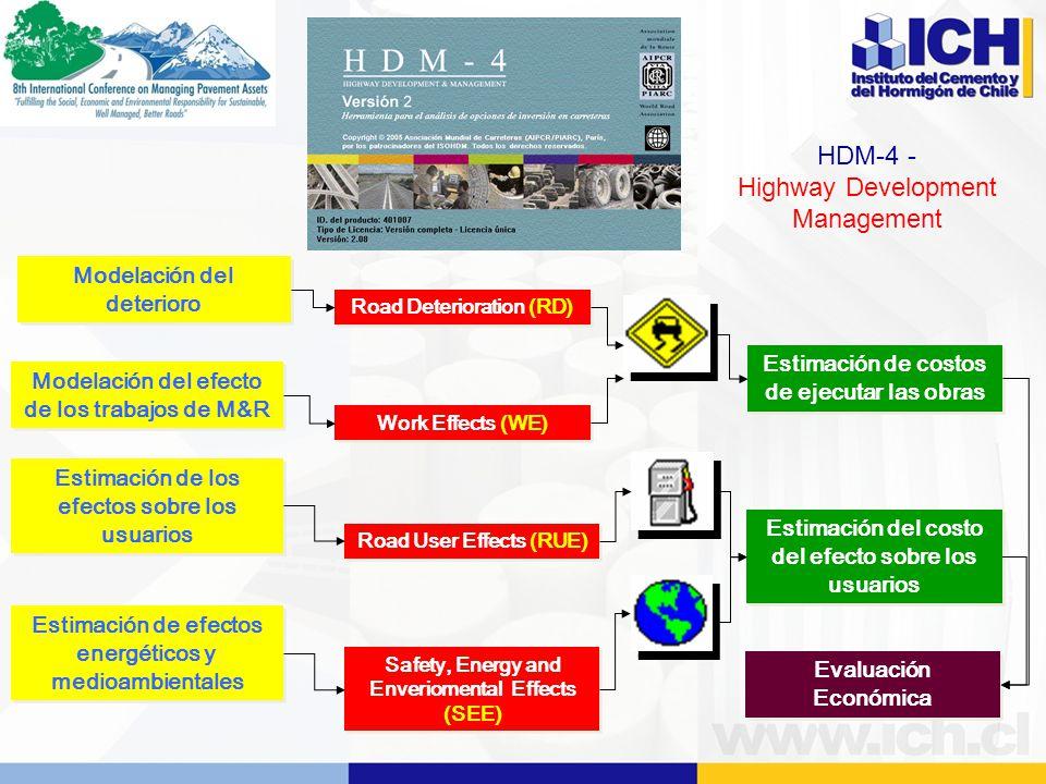 Modelación del deterioro Modelación del efecto de los trabajos de M&R Estimación de costos de ejecutar las obras Evaluación Económica Estimación de los efectos sobre los usuarios Estimación de efectos energéticos y medioambientales Road Deterioration (RD) Work Effects (WE) Road User Effects (RUE) Safety, Energy and Enveriomental Effects (SEE) Estimación del costo del efecto sobre los usuarios HDM-4 - Highway Development Management