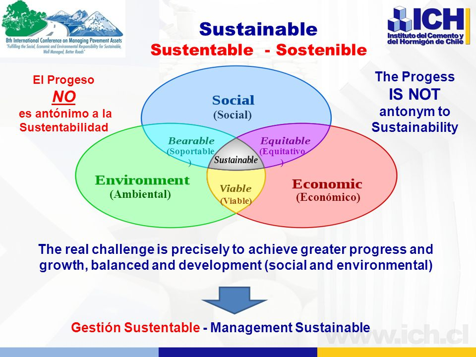 Sustainable Sustentable - Sostenible (Ambiental) (Económico) (Social) (Equitativo ) (Soportable ) (Viable) The real challenge is precisely to achieve greater progress and growth, balanced and development (social and environmental) Gestión Sustentable - Management Sustainable The Progess IS NOT antonym to Sustainability El Progeso NO es antónimo a la Sustentabilidad